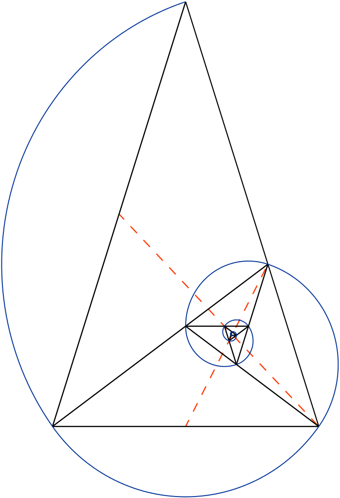 Series of Golden triangle and the Fibonacci spiral Fuente: https://es.wikipedia.org/wiki/Archivo:Golden_triangle_and_Fibonacci_spiral.svg Dominio público